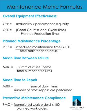 Maintenance Metrics468 x 60 (1)